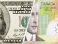 الدولار الأمريكي مقابل الدولار الكندي بداية اليوم 11-01-2021