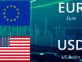 تحليل اليورو دولار لمنتصف هذا اليوم