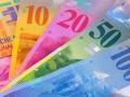 مزيد من الضغط السلبي لزوج الدولار مقابل الفرنك
