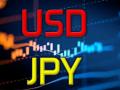 توصية شراء على الدولار ين اليوم الاثنين 8 يونيو 2020
