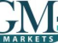شركة AGM Markets