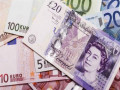الباوند دولار وثبات السلبية على المدى القريب