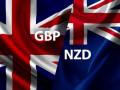 التحليل الفنى للباوند نيوزلندي وارتداد من مستويات قوية
