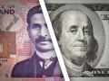 تحديث منتصف اليوم للدولار النيوزلندي مقابل الدولار الأمريكي 25-02-2021