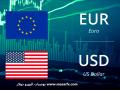 التحليل الفني لليورو مقابل الدولار منتصف يوم 16_12