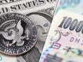توقعات الدولار ين وترقب اعادة اختبار مستويات هامة