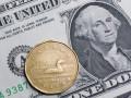 الثبات السلبي على الدولار الأمريكي مقابل الكندي