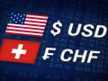 تحليل الفرنك السويسري مقابل الدولار وتوقع 2020