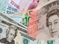 تحليل سعر الباوند دولار منتصف اليوم 31-8-2018
