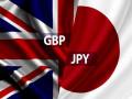اسعار الباوند ين ومحاولات اختراق مستويات قياسية