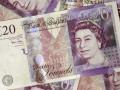 أسعار الباوند دولار والإرتكاز أعلى الترند
