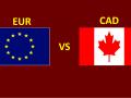 اخبار اليورو كندى وقوة اليورو