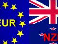 التحليل المتوقع لزوج اليورو نيوزلندى