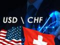 الدولار فرنك يرتكز على حد الترند الصاعد بعد هبوط قوى