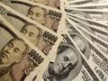 أسعار الدولار ين والإغلاق أعلى حد الترند