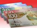استقرار الكندي مقابل الين فوق الدعم الإضافي