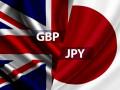 توصيات تداول العملات الاجنبية الان شراء الباوند ين اليوم الاربعاء 24 يونيو 2020 رقم 1
