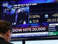 البورصة العالمية وثبات مؤشر الداو
