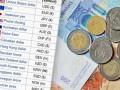 قائمة باغلى و اقوى العملات بالعالم