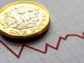 توقعات سعر الإسترليني دولار بسوق العملات الاجنبية