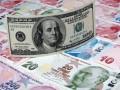 تحليل فنى لليورو دولار واستمرار للهبوط اسفل الترند