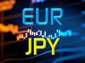 اليورو ين يغلق أعلى الترند الهابط