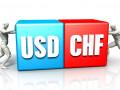 تحليل الفوركس اليوم يؤكد على إيجابية الدولار فرنك