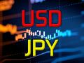 الدولار ين وكسر حد الترند الحالى