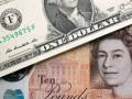 تحليل سعر الباوند دولار وثبات المشترين