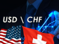 توقعات بيانية للدولار فرنك والترقب واضح للعامة
